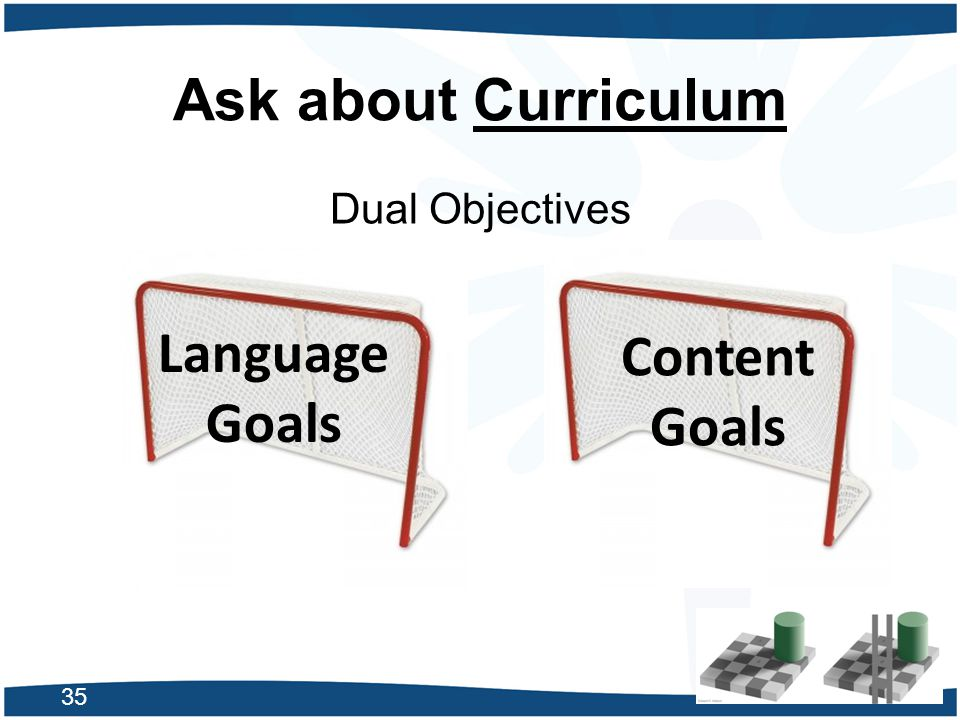 Ask about Curriculum Language Goals Content Goals Dual Objectives