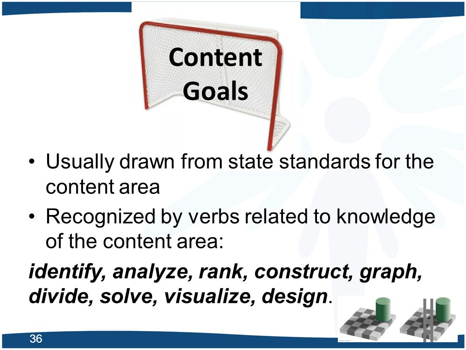 Content Goals Usually drawn from state standards for the content area