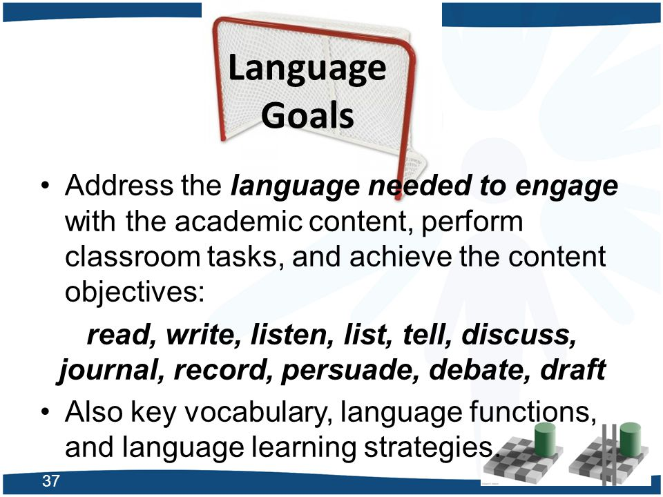 Language Goals Address the language needed to engage with the academic content, perform classroom tasks, and achieve the content objectives: