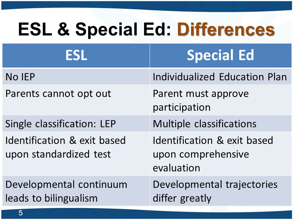 ESL & Special Ed: Differences