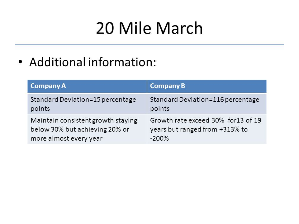 20 Mile March Additional information: Company A Company B