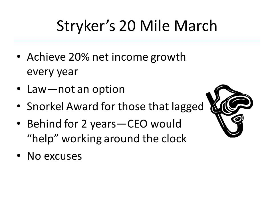 Stryker's 20 Mile March Achieve 20% net income growth every year