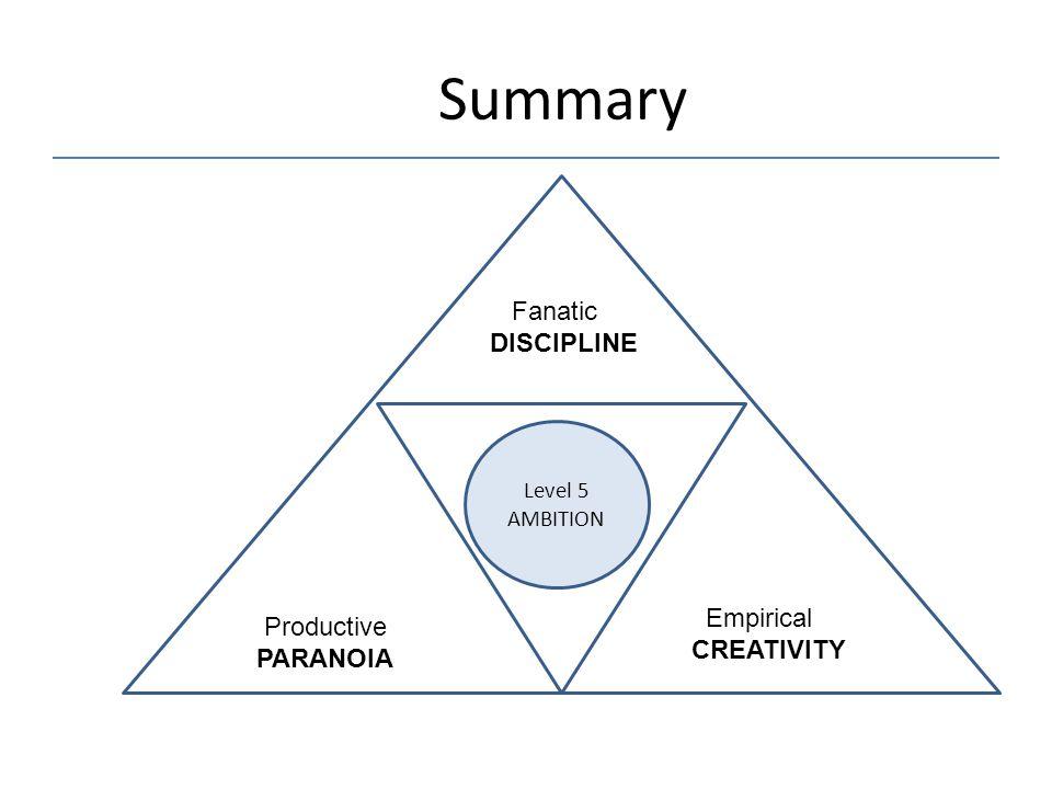 Summary Fanatic DISCIPLINE Empirical Productive CREATIVITY PARANOIA