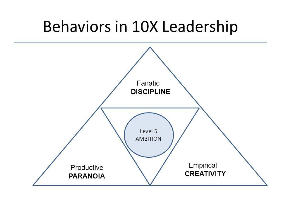 Behaviors in 10X Leadership