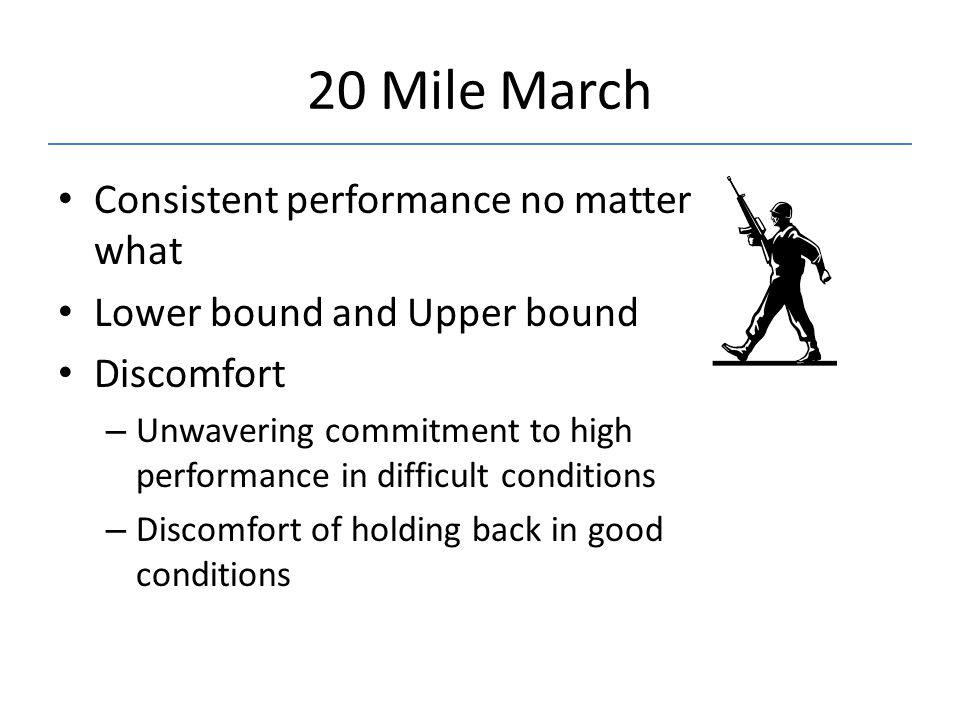 20 Mile March Consistent performance no matter what