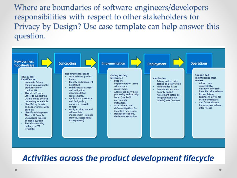 Where are boundaries of software engineers/developers responsibilities with respect to other stakeholders for Privacy by Design.