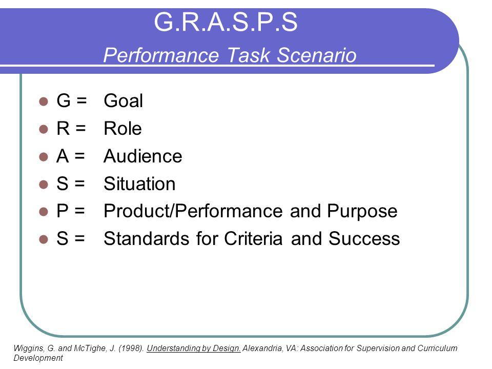 G.R.A.S.P.S Performance Task Scenario