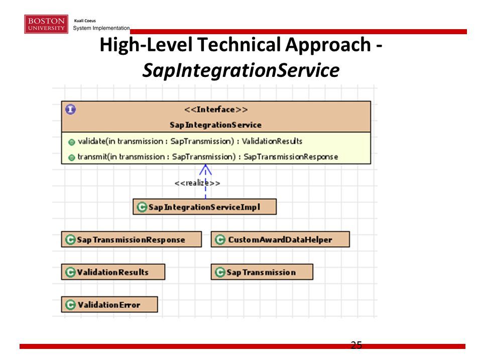 High-Level Technical Approach - SapIntegrationService