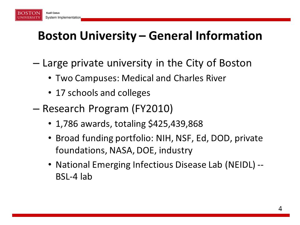 Boston University – General Information