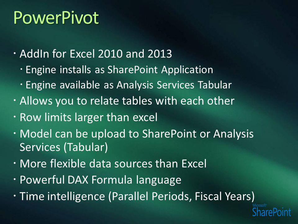PowerPivot AddIn for Excel 2010 and 2013