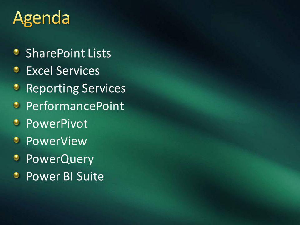 Agenda SharePoint Lists Excel Services Reporting Services