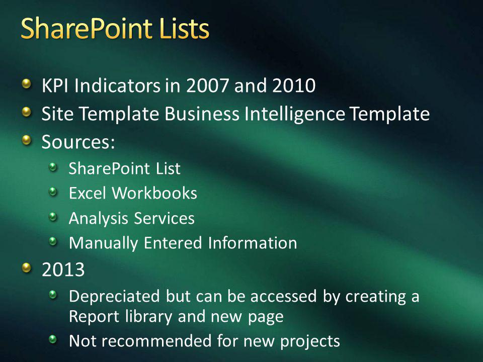 SharePoint Lists KPI Indicators in 2007 and 2010