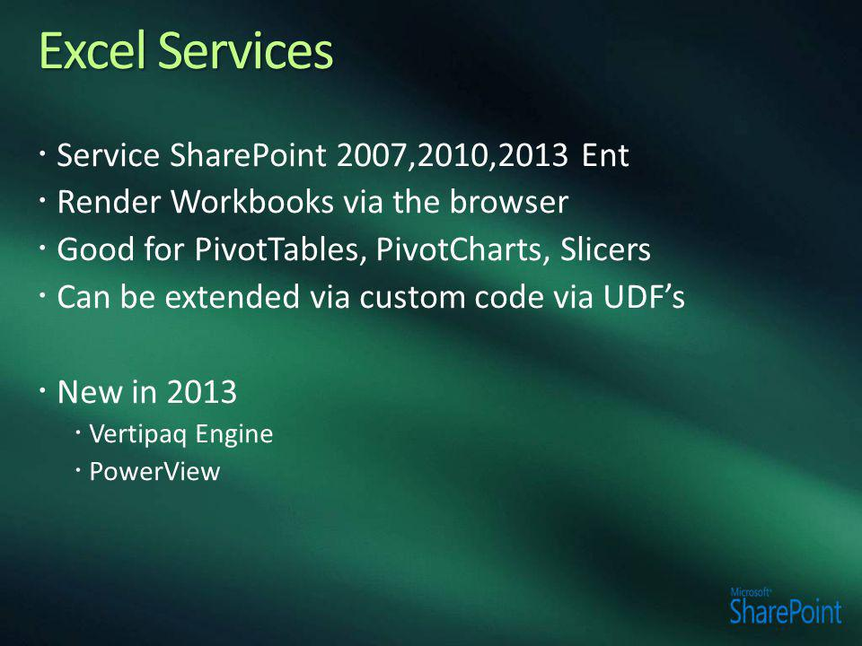 Excel Services Service SharePoint 2007,2010,2013 Ent