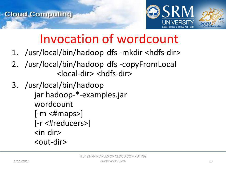 Invocation of wordcount
