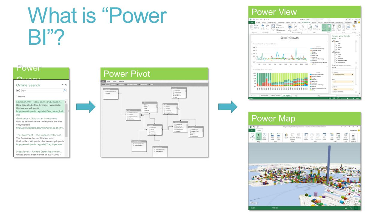 Power View What is Power BI Power Query Power Pivot Power Map