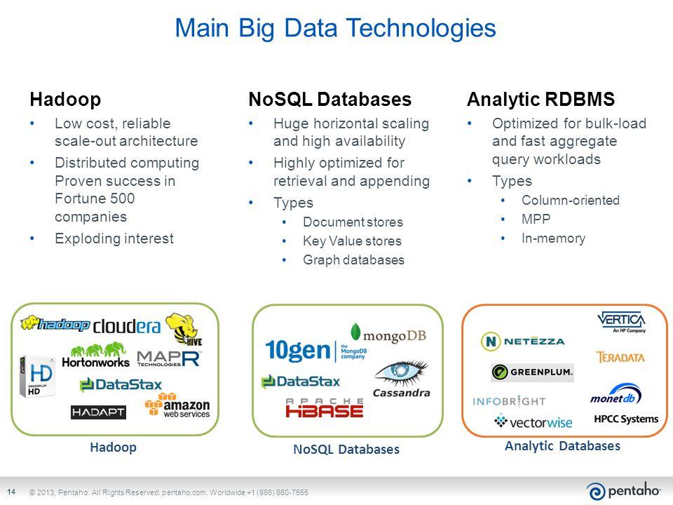 Main Big Data Technologies