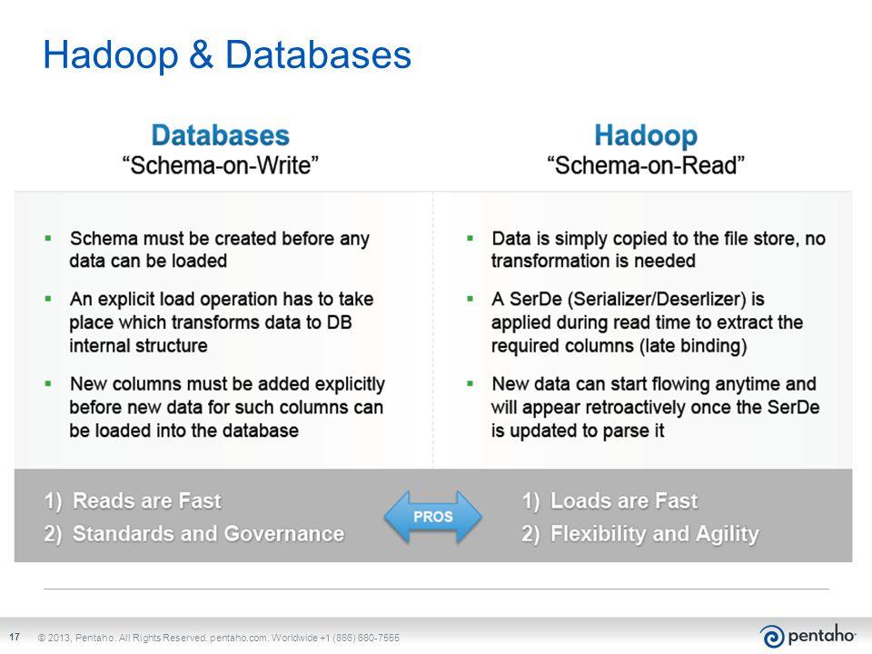 Hadoop & Databases