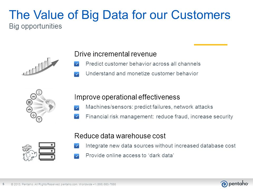 The Value of Big Data for our Customers