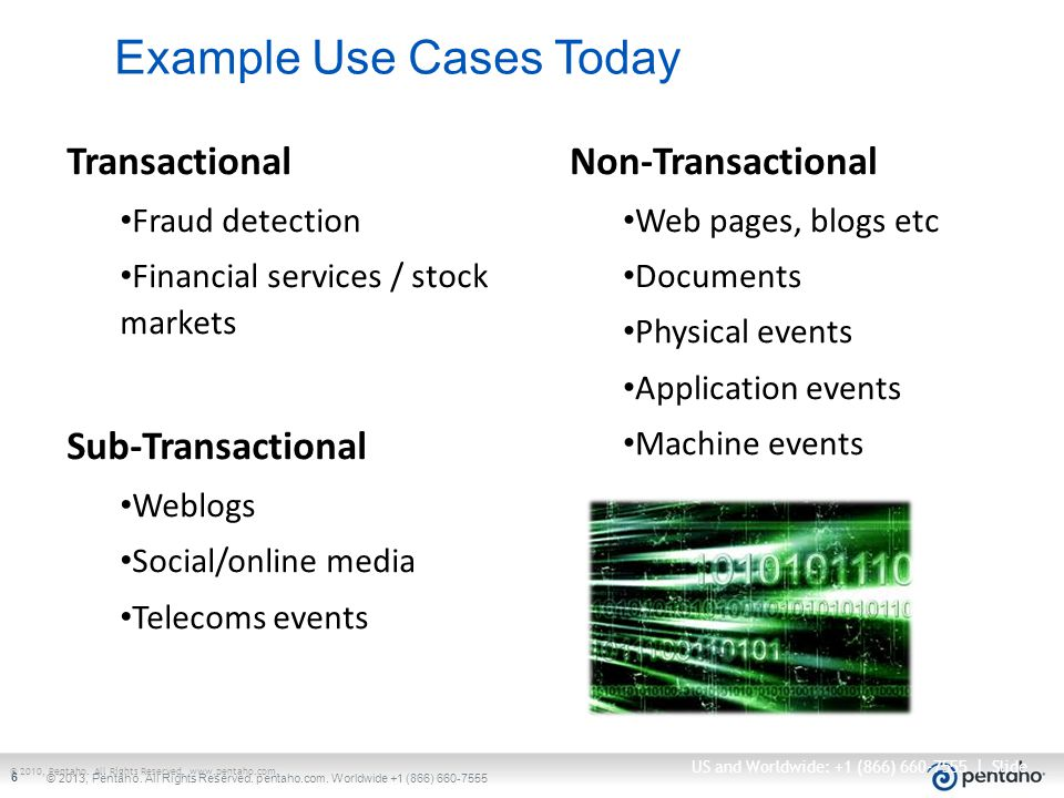 Example Use Cases Today
