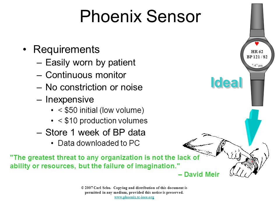 Phoenix Sensor Ideal Requirements Easily worn by patient