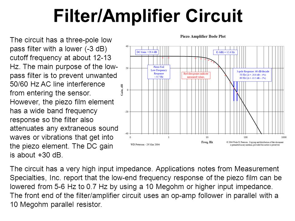 Filter/Amplifier Circuit