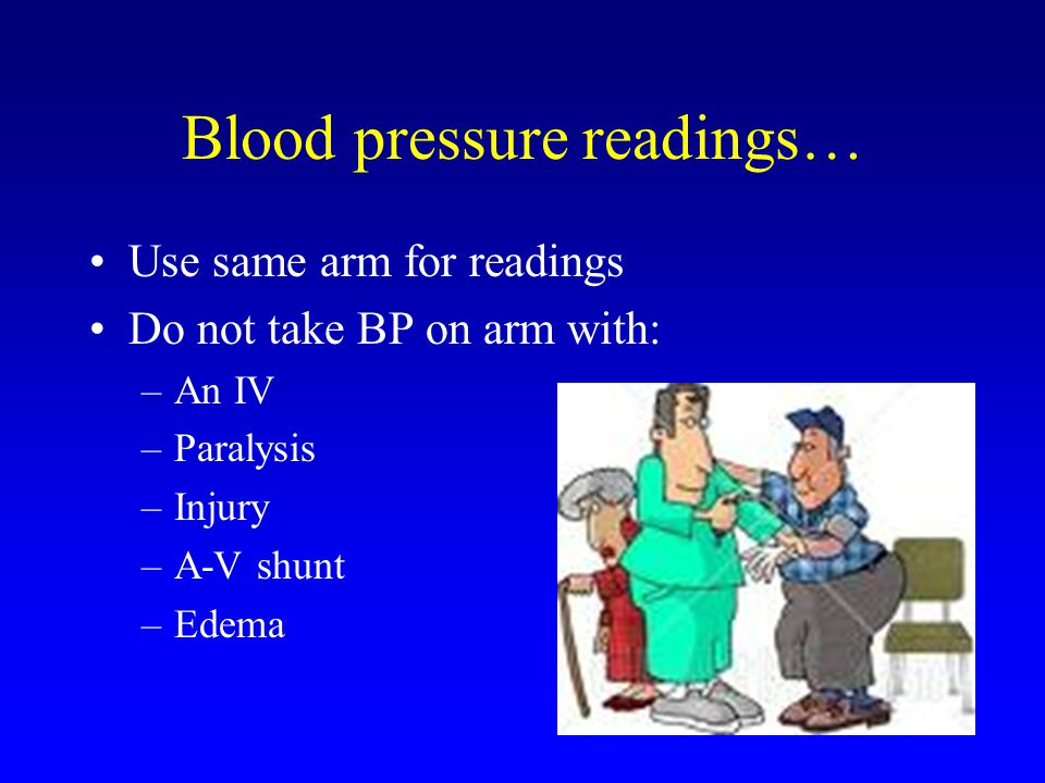 Blood pressure readings…