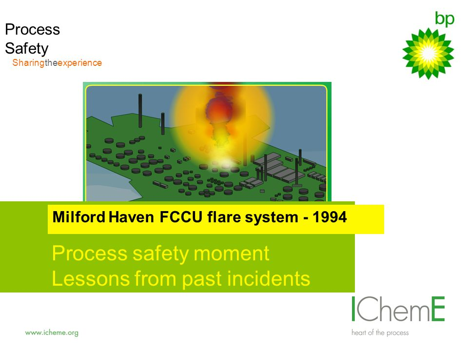 Milford Haven FCCU flare system - 1994