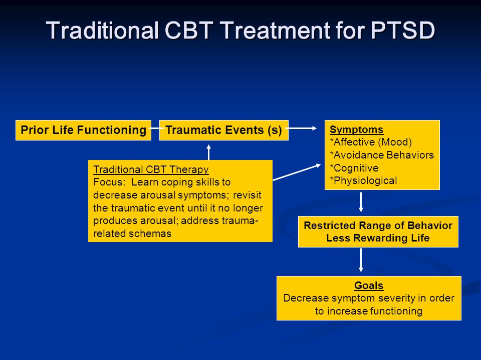 Traditional CBT Treatment for PTSD