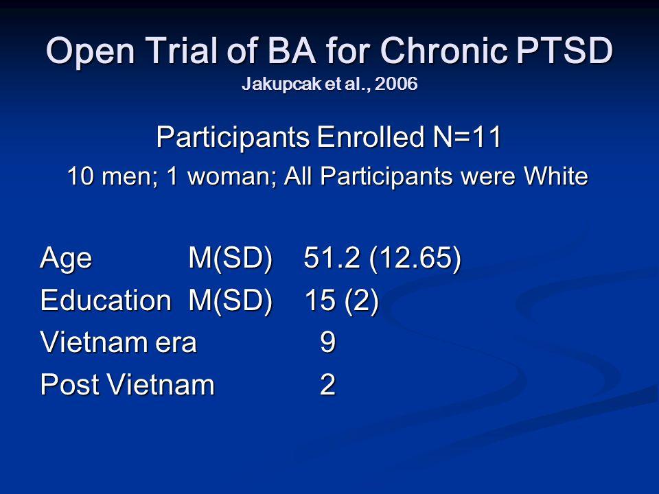 Open Trial of BA for Chronic PTSD Jakupcak et al., 2006