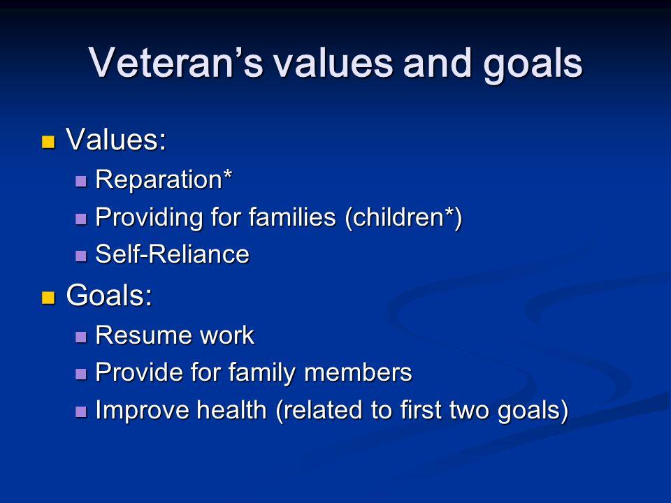 Veteran's values and goals