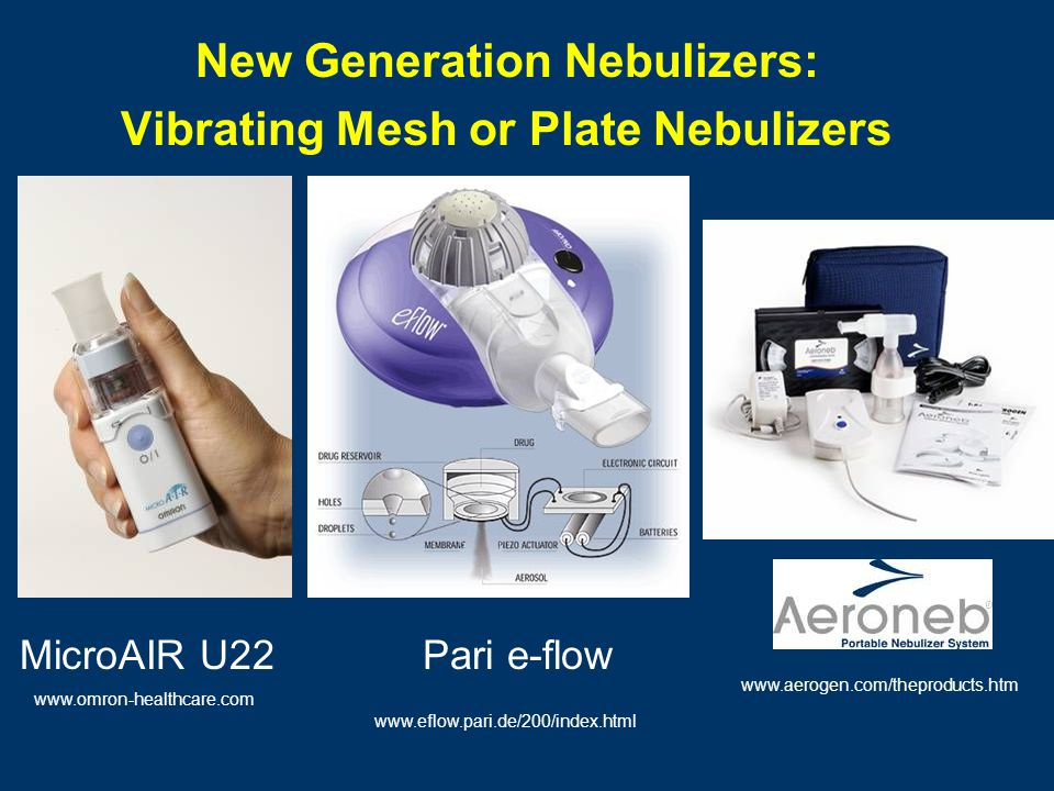 New Generation Nebulizers: Vibrating Mesh or Plate Nebulizers