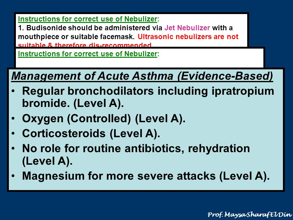 Management of Acute Asthma (Evidence-Based)