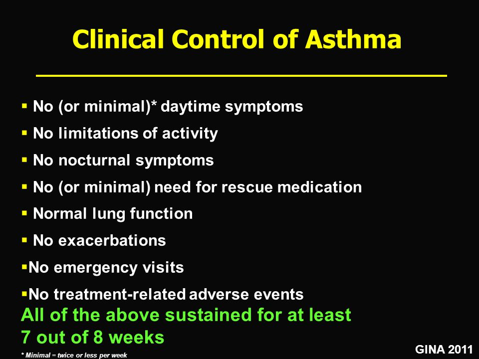 Clinical Control of Asthma