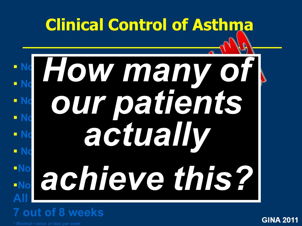 Clinical Control of Asthma How many of our patients actually