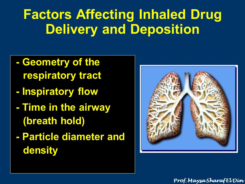 Factors Affecting Inhaled Drug Delivery and Deposition