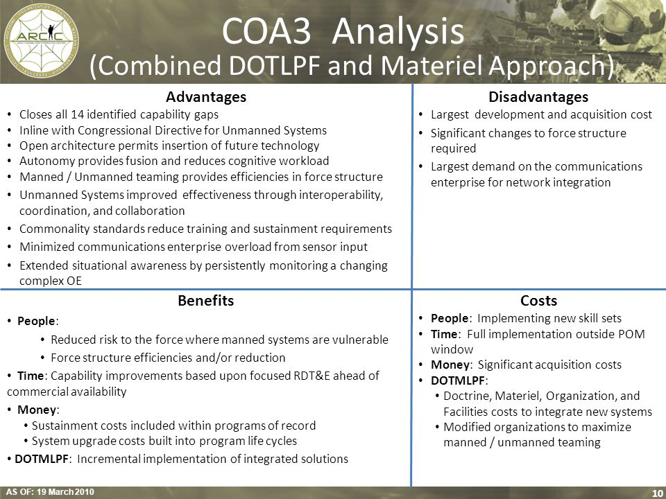 COA3 Analysis (Combined DOTLPF and Materiel Approach)
