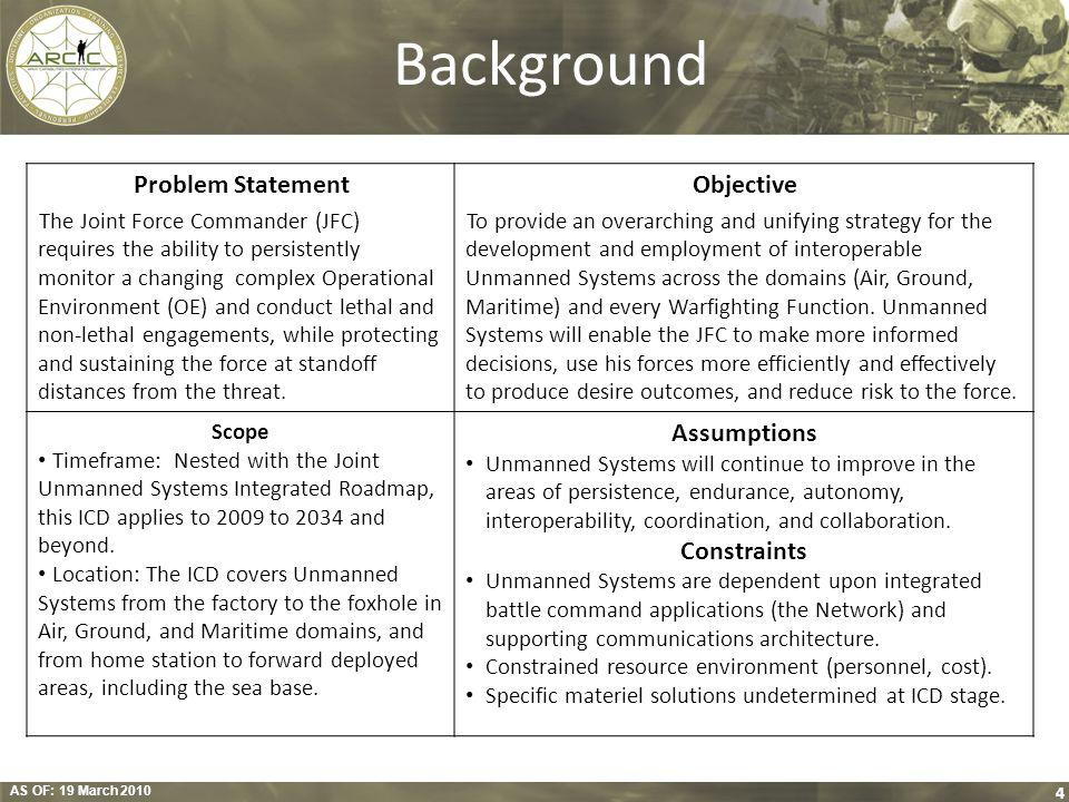 Background Problem Statement Objective Assumptions Constraints
