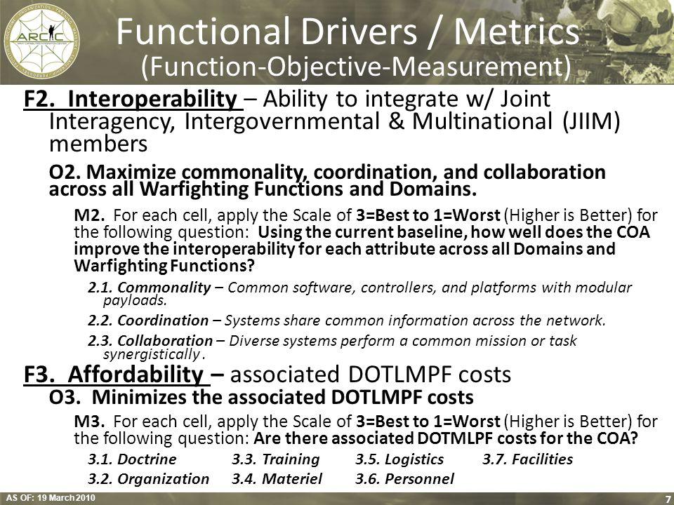 Functional Drivers / Metrics (Function-Objective-Measurement)