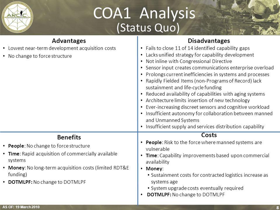 COA1 Analysis (Status Quo)