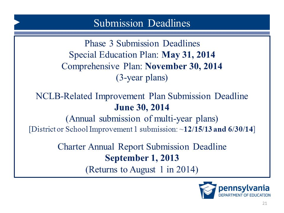 Submission Deadlines Phase 3 Submission Deadlines