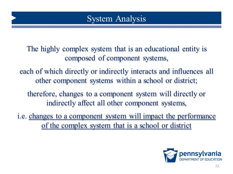 System Analysis The highly complex system that is an educational entity is composed of component systems,