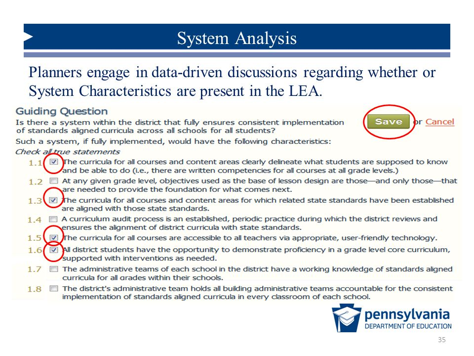 System Analysis Planners engage in data-driven discussions regarding whether or System Characteristics are present in the LEA.
