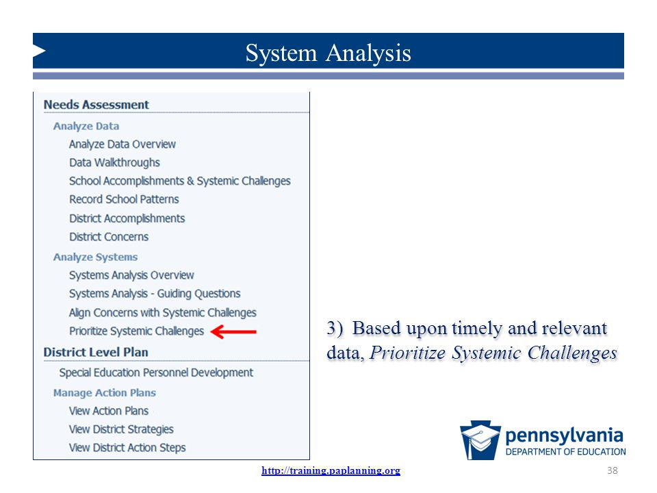 System Analysis Based upon timely and relevant data, Prioritize Systemic Challenges.