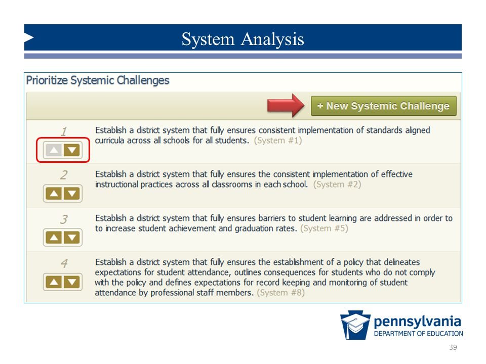 System Analysis The CP web app populates each identified Systemic Challenge into a table that planners use to prioritize the Challenges.
