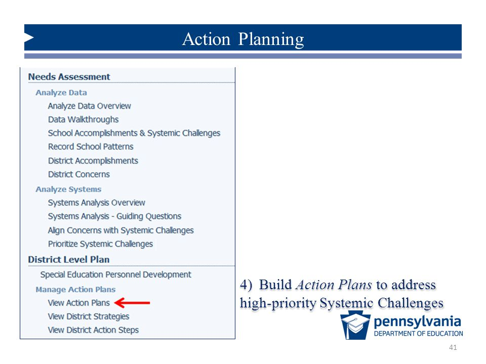 Action Planning Build Action Plans to address high-priority Systemic Challenges