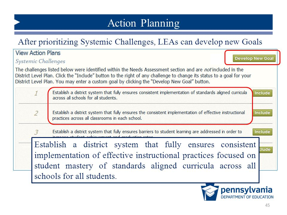 Action Planning After prioritizing Systemic Challenges, LEAs can develop new Goals.