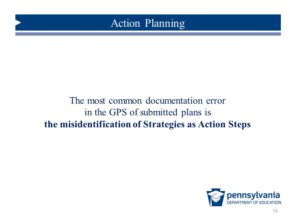 the misidentification of Strategies as Action Steps