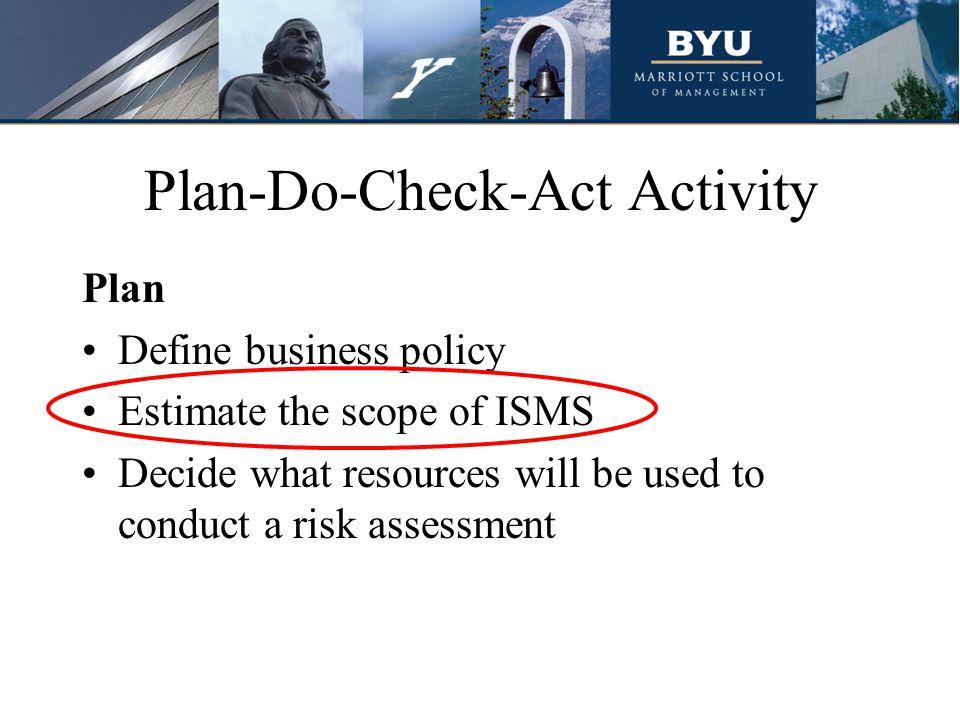 Plan-Do-Check-Act Activity