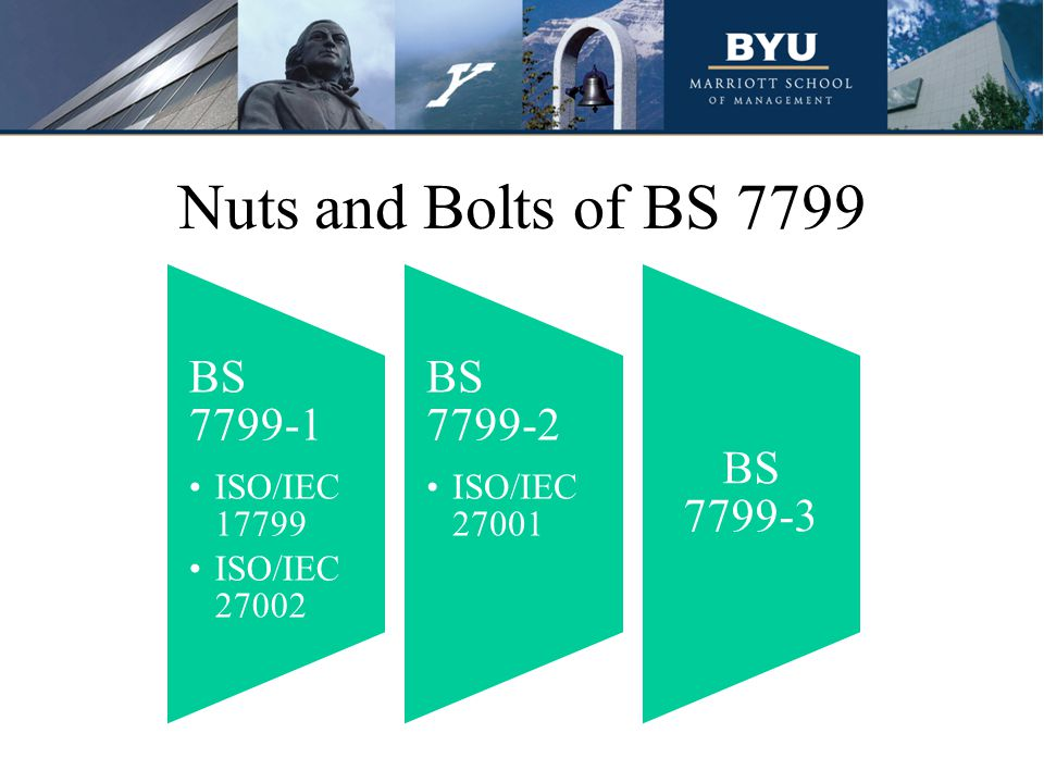 Nuts and Bolts of BS 7799 BS 7799-1 BS 7799-2 BS 7799-3 ISO/IEC 17799