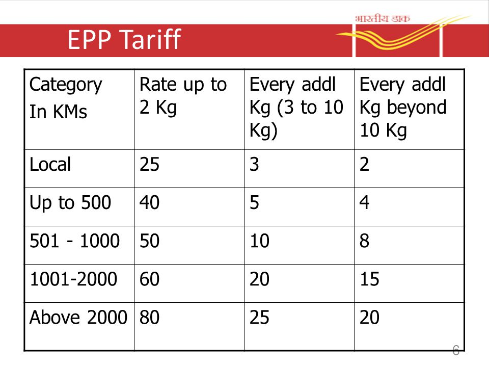EPP Tariff Category In KMs Rate up to 2 Kg Every addl Kg (3 to 10 Kg)